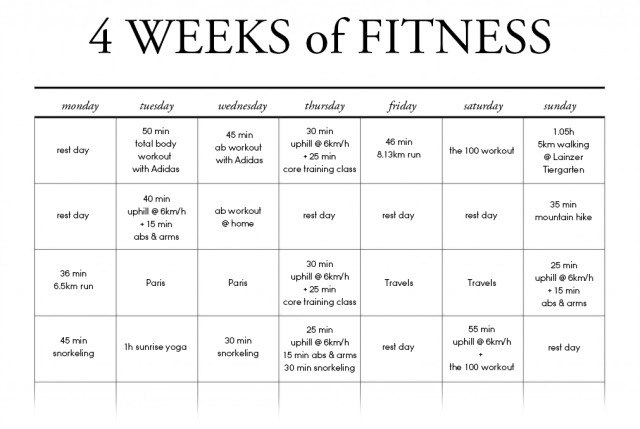 Fitness Diary: 4 weeks of workouts | Bikinis & Passports